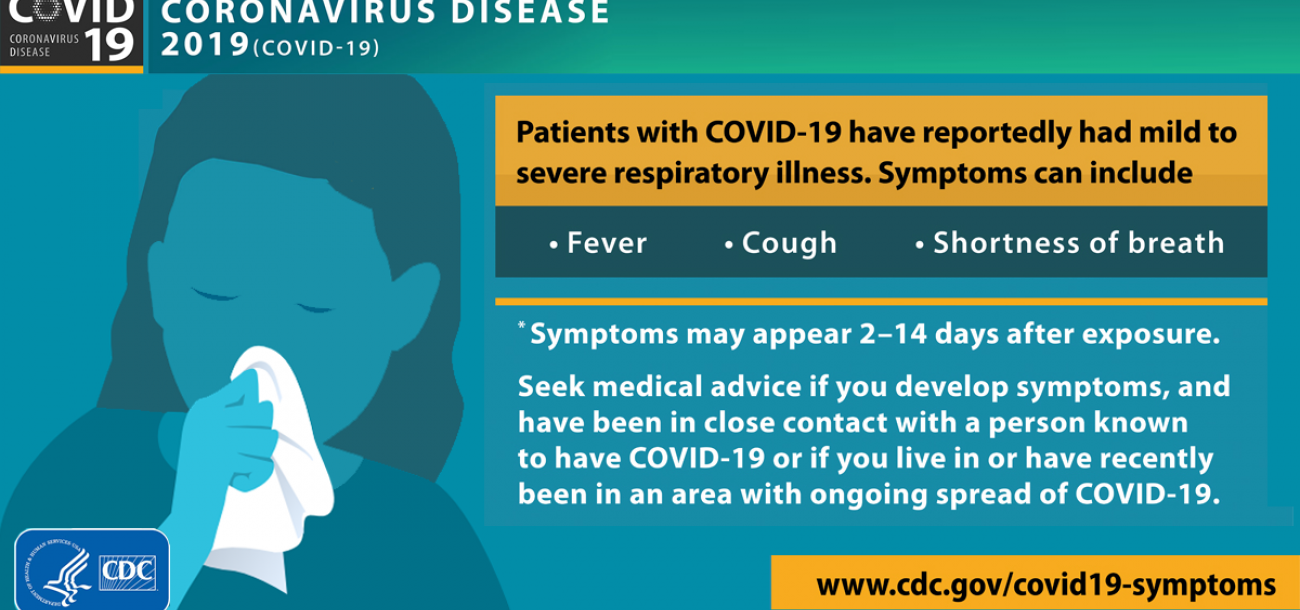 Image showing the symptoms of COVID-19: fever, cough, shortness of breath